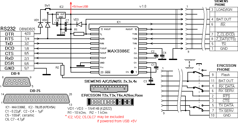 Universal Cell Phone To Pc Serial Cable Schematic 183 Allpinouts border=