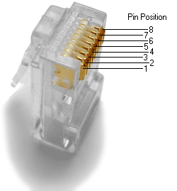 thumb|right|240px|8P8C modular plug pin positioning